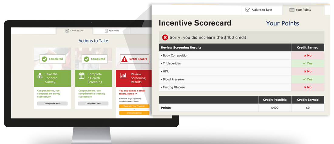 incentive scorecard fail biometric screenings