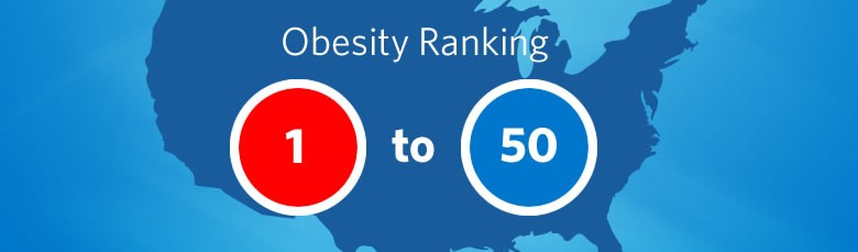 Obesity Ranking by State